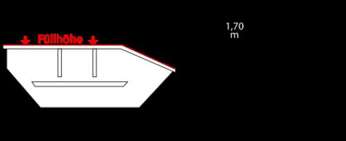 Containerdienst Containermaße: 2,60 x 1,00 x 1,60