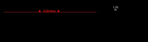 Containerdienst Containermaße: 5,60 x 1,00 x 2,20