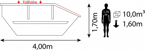 Containerdienst Containermaße: 4,00 x 1,70 x 1,60