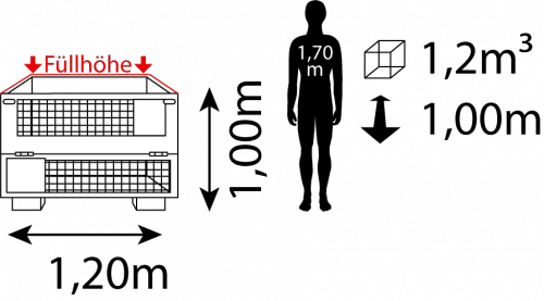 Containerdienst Containermaße: 1,20 x 1,00 x 1,00